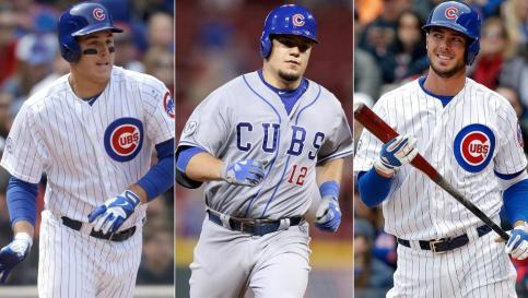 Cubs hitters